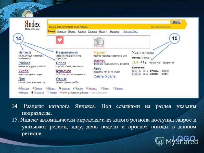 LOGO 1415 14. Разделы каталога Яндекса. Под ссылками на раздел указаны подразделы. 15. Яндекс автоматически определяет, из какого региона поступил запрос и указывает регион, дату, день недели и прогноз погоды в данном регионе.