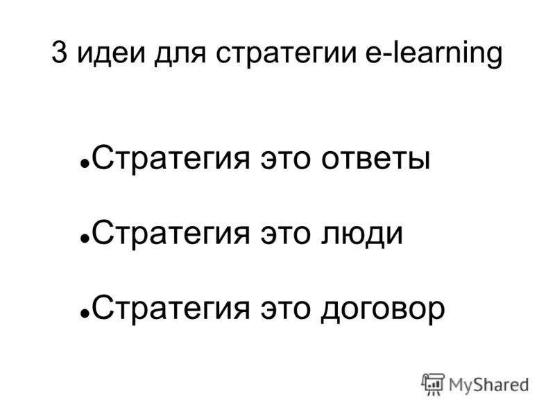 3 идеи для стратегии e-learning Стратегия это ответы Стратегия это люди Стратегия это договор