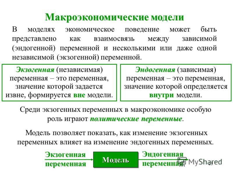 24 Макроэкономическиемодели Макроэкономические модели Макроэкономические модели создаются и используются для того, чтобы упростить упростить анализ сложных макроэкономических явлений; выявить выявить взаимосвязи между экономическими явлениями и закон