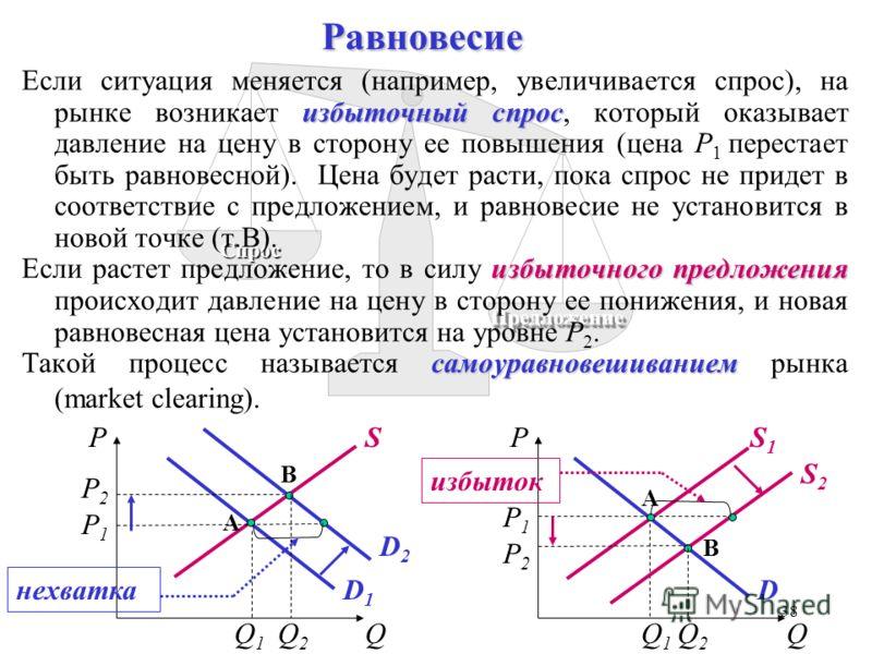 37 Спрос Предложение В макроэкономике, как правило, анализируются равновесные состояния и объясняется, каким образом экономика приходит к равновесию. равновесием Под равновесием в экономической теории понимают такое состояние на рынке, при котором сп