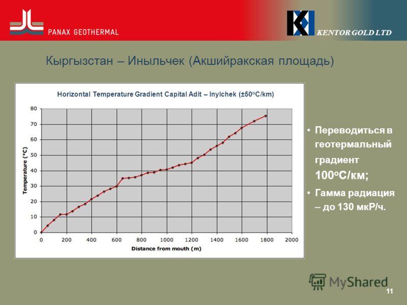 KENTOR GOLD LTD Кыргызстан – Иныльчек (Акшийракская площадь) Переводиться в геотермальный градиент 100 o C/км; Гамма радиация – до 130 мкР/ч. 11 Horizontal Temperature Gradient Capital Adit – Inylchek (±50 o C/km)