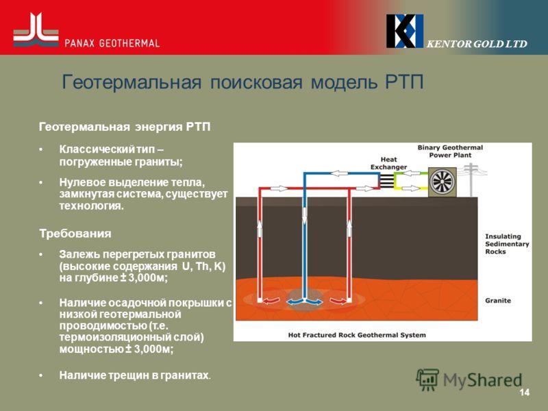 KENTOR GOLD LTD Геотермальная поисковая модель РТП 14 Геотермальная энергия РТП Классический тип – погруженные граниты; Нулевое выделение тепла, замкнутая система, существует технология. Требования Залежь перегретых гранитов (высокие содержания U, Th
