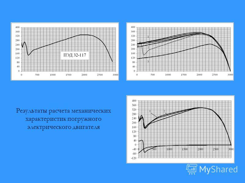Результаты расчета механических характеристик погружного электрического двигателя