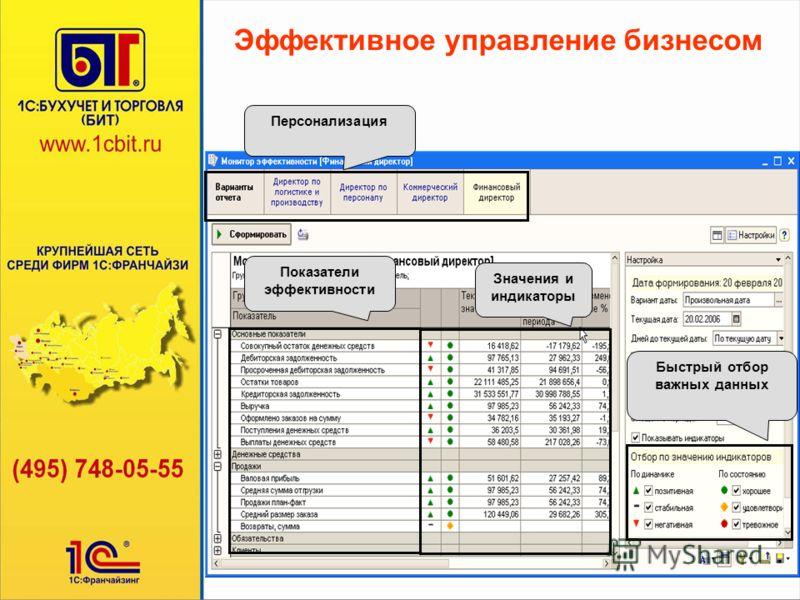 Персонализация Показатели эффективности Значения и индикаторы Быстрый отбор важных данных