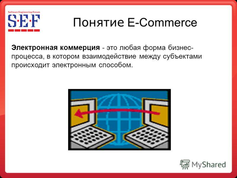 Понятие E-Commerce Электронная коммерция - это любая форма бизнес- процесса, в котором взаимодействие между субъектами происходит электронным способом.