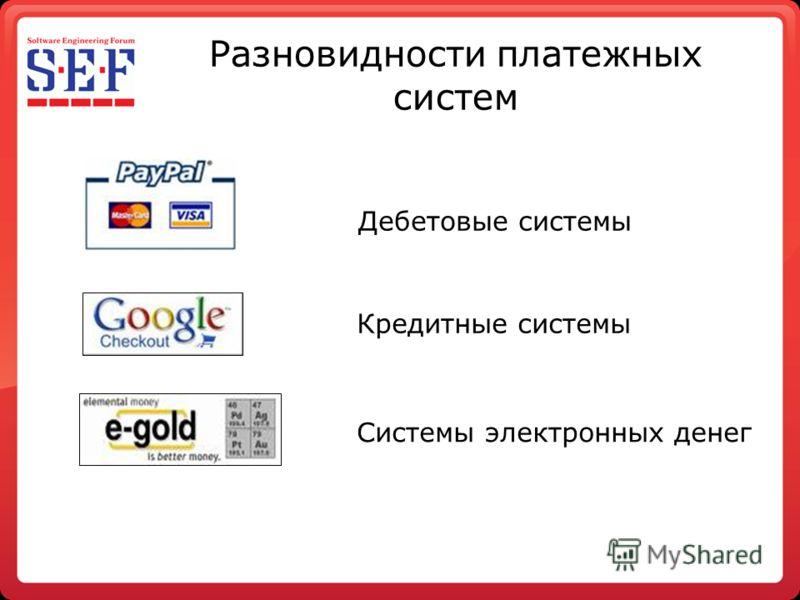 Разновидности платежных систем Дебетовые системы Кредитные системы Системы электронных денег