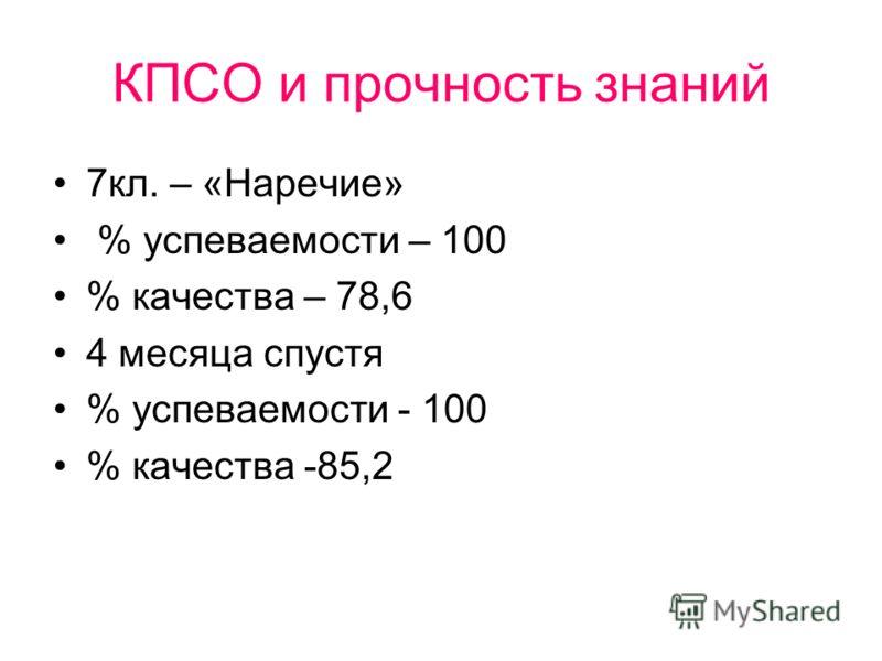 КПСО и прочность знаний 7кл. – «Наречие» % успеваемости – 100 % качества – 78,6 4 месяца спустя % успеваемости - 100 % качества -85,2