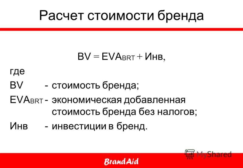 Расчет стоимости бренда BV = EVA BRT + Инв, где BV - стоимость бренда; EVA BRT - экономическая добавленная стоимость бренда без налогов; Инв - инвестиции в бренд.