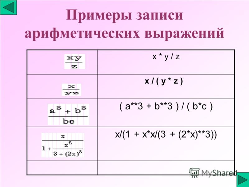 Примеры записи арифметических выражений x * y / z x / ( y * z ) ( a**3 + b**3 ) / ( b*c ) x/(1 + x*x/(3 + (2*x)**3))