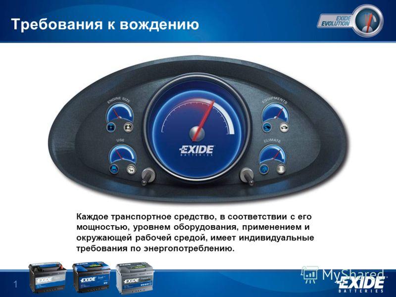 Exide Evolution Program Батареи, удовлетворяющие всем требованиям к вождению