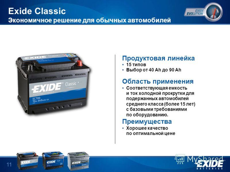 10 Exide Excell Рекомендуемая батарея Продуктовая линейка 24 типа включая JIS для покрытия X% Область применения Самые современные автомобили Стандартное оборудование Ежедневное вождение Преимущества +15% дополнительной стартовой мощности по сравнени