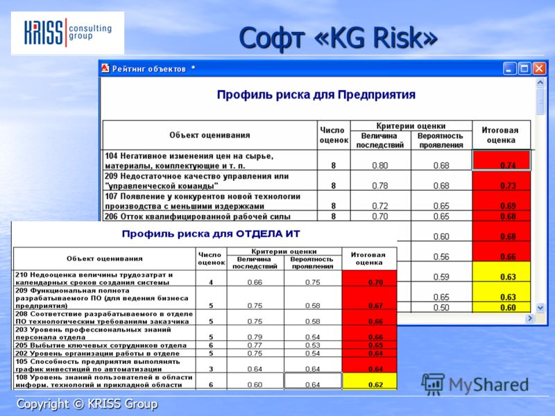 Софт «KG Risk» Copyright © KRISS Group