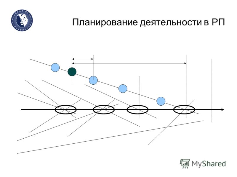 Планирование деятельности в РП