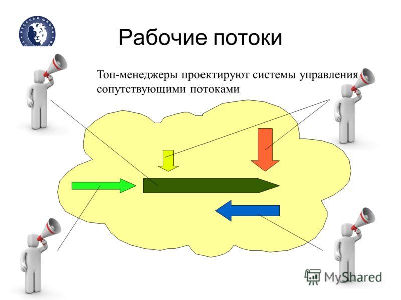 Рабочие потоки Топ-менеджеры проектируют системы управления сопутствующими потоками