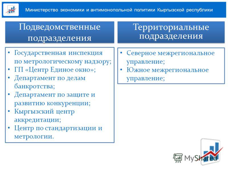 Подведомственные подразделения Государственная инспекция по метрологическому надзору; ГП «Центр Единое окно»; Департамент по делам банкротства; Департамент по защите и развитию конкуренции; Кыргызский центр аккредитации; Центр по стандартизации и мет