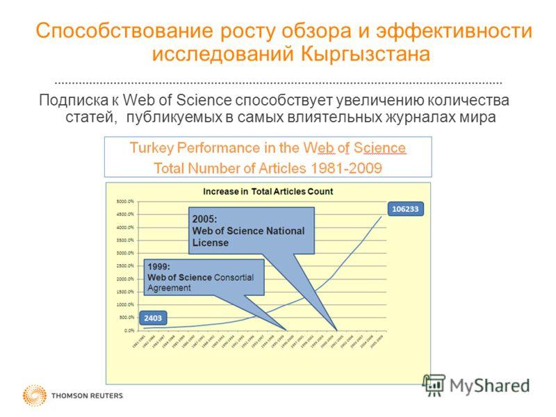 Способствование росту обзора и эффективности исследований Кыргызстанa Подписка к Web of Science способствует увеличению количества статей, публикуемых в самых влиятельных журналах мира