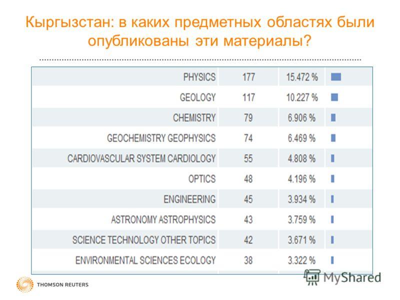 Кыргызстан: в каких предметных областях были опубликованы эти материалы?