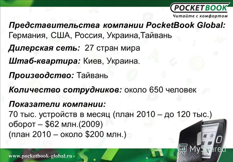 Представительства компании PocketBook Global: Германия, США, Россия, Украина,Тайвань Дилерская сеть: 27 стран мира Штаб-квартира: Киев, Украина. Производство: Тайвань Количество сотрудников: около 650 человек Показатели компании: 70 тыс. устройств в