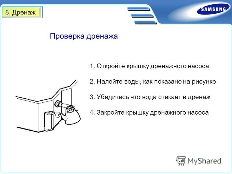 1. Откройте крышку дренажного насоса 2. Налейте воды, как показано на рисунке 3. Убедитесь что вода стекает в дренаж 4. Закройте крышку дренажного насоса 8. Дренаж Проверка дренажа