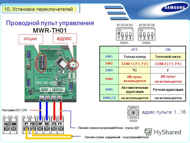 10. Установка переключателей адрес опции адрес пульта: 1...16 Проводной пульт управления MWR-TH01 OFFON SW1 Только холодТепловой насос SW2 COM 1 ( F1_F2 )COM 2 ( F3_F4 ) SW3 0C0CF SW4 ИК пульт используется ИК пульт не используется SW5 Автоматическая