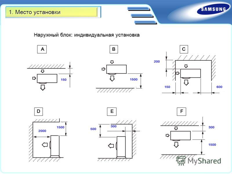 A 150 B 1500 C 200 150 600 D 2000 1500 E 500 300 F 1500 1. Место установки Наружный блок: индивидуальная установка