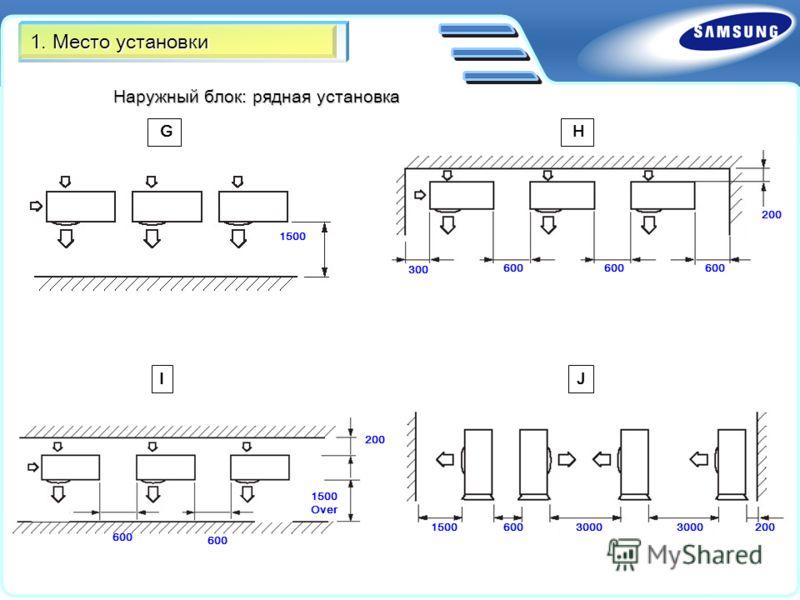 G 1500 H 300 600 200 I 600 1500 Over 200 J 15006003000 200 Наружный блок: рядная установка 1. Место установки