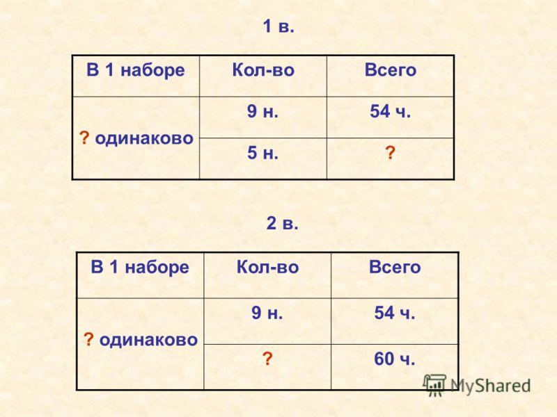 В 1 набореКол-воВсего ? одинаково 9 н.54 ч. 5 н.? 1 в. 2 в. В 1 набореКол-воВсего ? одинаково 9 н.54 ч. ?60 ч.