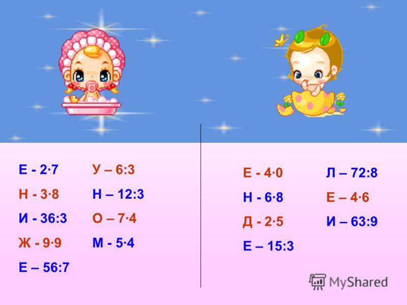 Е - 2·7 Н - 3·8 И - 36:3 Ж - 9·9 Е – 56:7 У – 6:3 Н – 12:3 О – 7·4 М - 5·4 Е - 4·0 Н - 6·8 Д - 2·5 Е – 15:3 Л – 72:8 Е – 4·6 И – 63:9
