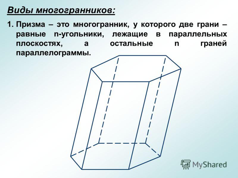 Виды многогранников: 1.Призма – это многогранник, у которого две грани – равные n-угольники, лежащие в параллельных плоскостях, а остальные n граней параллелограммы.
