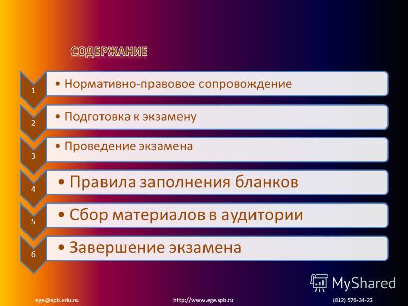ege@spb.edu.ru http://www.ege.spb.ru (812) 576-34-23 1 Нормативно-правовое сопровождение 2 Подготовка к экзамену 3 Проведение экзамена 4 Правила заполнения бланков 5 Сбор материалов в аудитории 6 Завершение экзамена