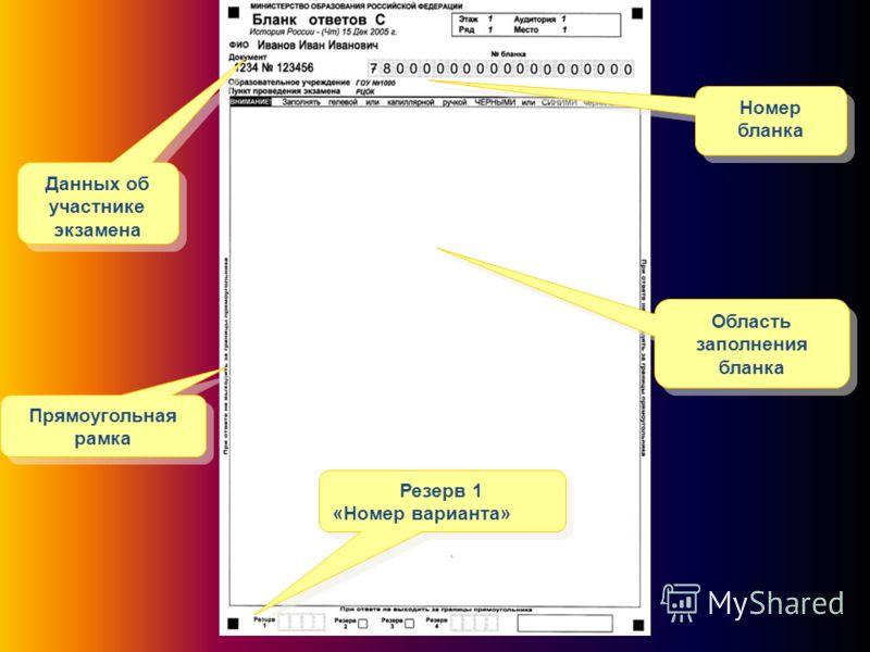 Номер бланка Данных об участнике экзамена Область заполнения бланка Прямоугольная рамка Резерв 1 «Номер варианта» Резерв 1 «Номер варианта»