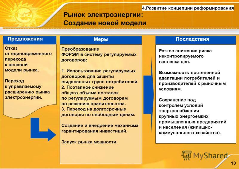 10 Рынок электроэнергии: Создание новой модели 4.Развитие концепции реформирования Предложения Меры Преобразование ФОРЭМ в систему регулируемых договоров: 1. Использование регулируемых договоров для защиты выделенных групп потребителей. 2. Поэтапное