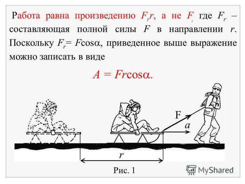 Работа равна произведению F r r, а не F, где F r – составляющая полной силы F в направлении r. Поскольку F r = Fcos, приведенное выше выражение можно записать в виде A = Frcos. Рис. 1 F a r