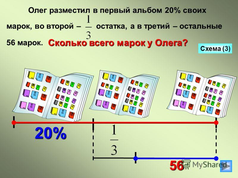 Олег разместил в первый альбом 20% своих марок, во второй – остатка, а в третий – остальные 56 марок. 20% 20% Сколько всего марок у Олега? Схема (3) 56 56