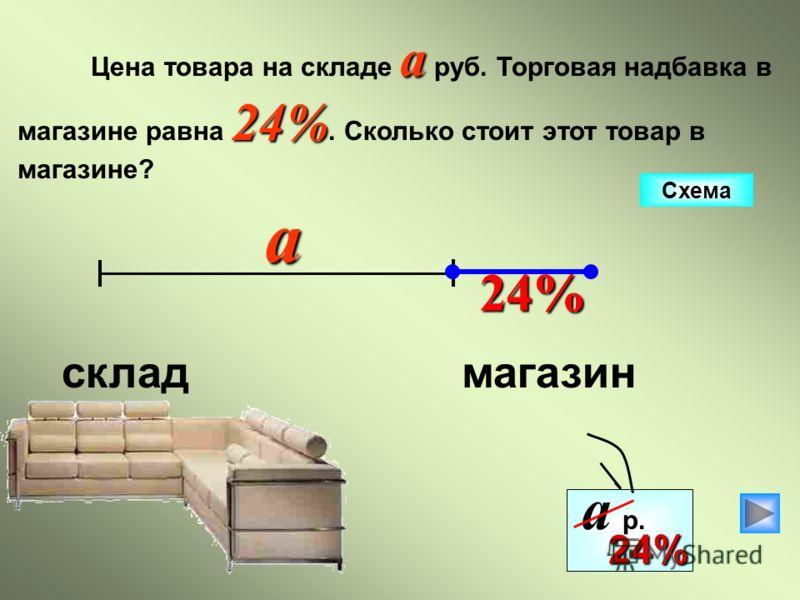 a 24% Цена товара на складе a руб. Торговая надбавка в магазине равна 24%. Сколько стоит этот товар в магазине? Схема a 24% 24% складмагазин a a р. 24%