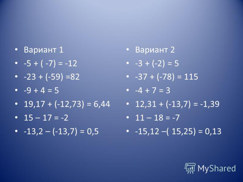 Вариант 1 -5 + ( -7) = -12 -23 + (-59) =82 -9 + 4 = 5 19,17 + (-12,73) = 6,44 15 – 17 = -2 -13,2 – (-13,7) = 0,5 Вариант 2 -3 + (-2) = 5 -37 + (-78) = 115 -4 + 7 = 3 12,31 + (-13,7) = -1,39 11 – 18 = -7 -15,12 –( 15,25) = 0,13