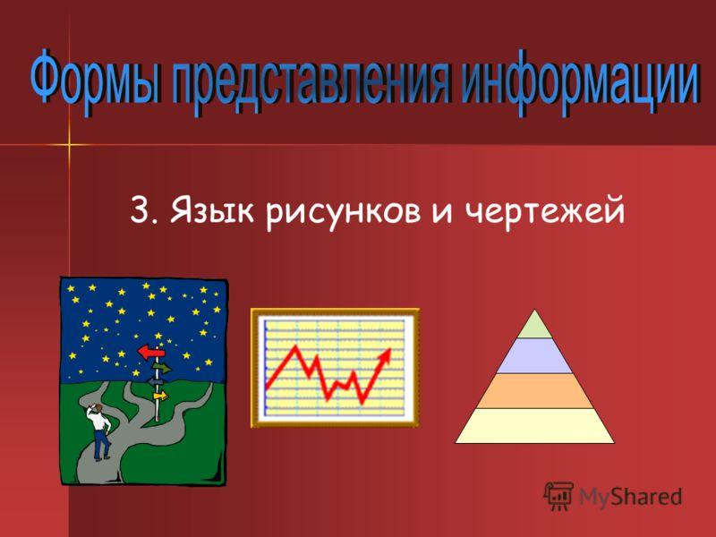 3. Язык рисунков и чертежей
