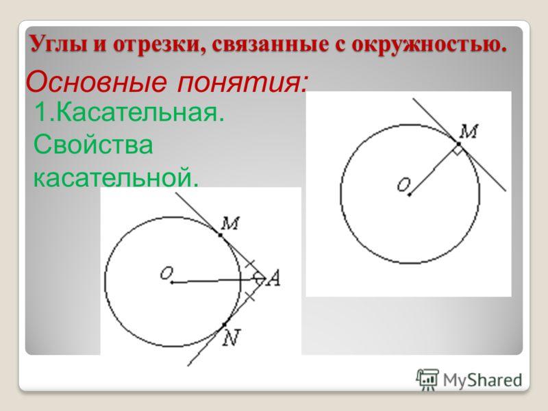 Углы и отрезки, связанные с окружностью. Основные понятия: 1.Касательная. Свойства касательной.