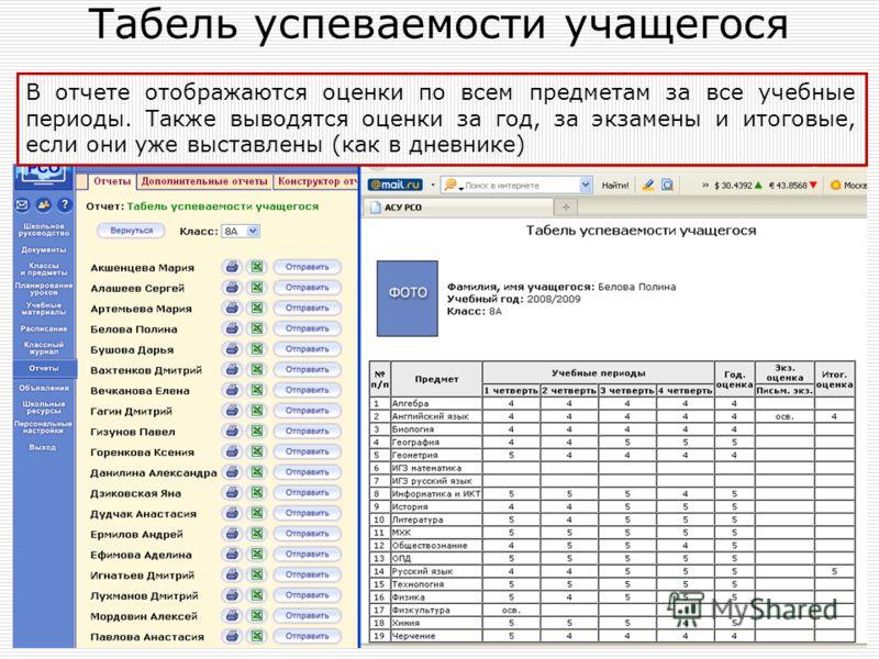 Копылова Е.П. 18.12.2009 Табель успеваемости учащегося В отчете отображаются оценки по всем предметам за все учебные периоды. Также выводятся оценки за год, за экзамены и итоговые, если они уже выставлены (как в дневнике)