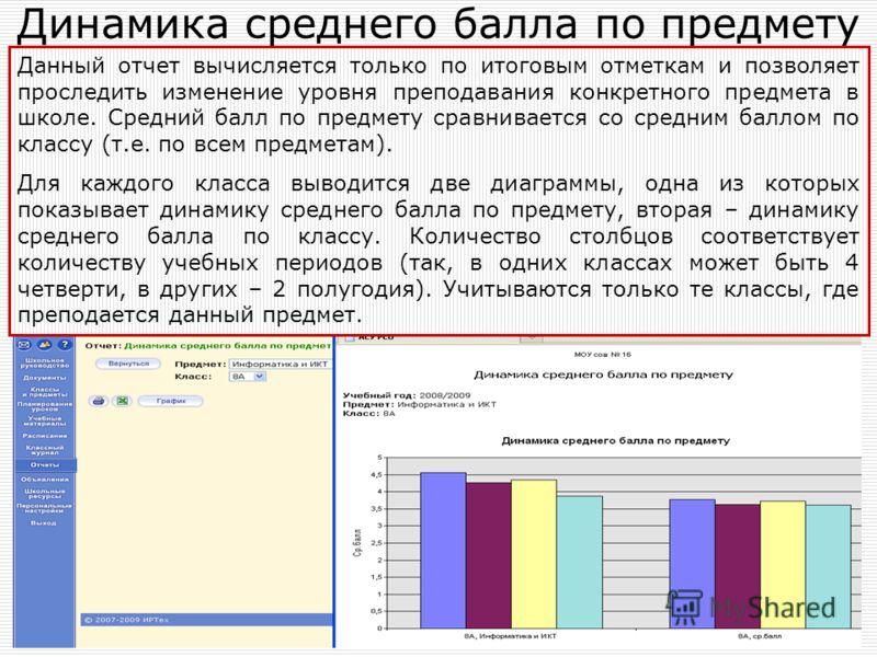 Копылова Е.П. 18.12.2009 Динамика среднего балла по предмету Данный отчет вычисляется только по итоговым отметкам и позволяет проследить изменение уровня преподавания конкретного предмета в школе. Средний балл по предмету сравнивается со средним балл