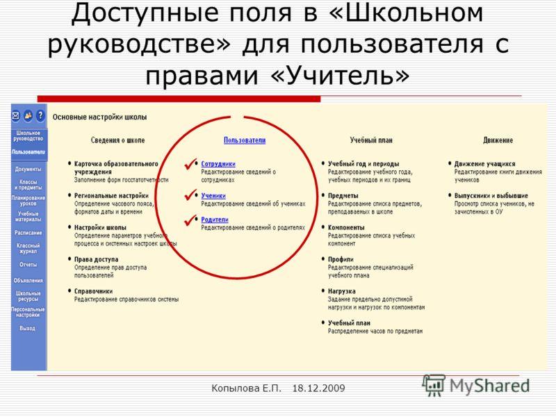 Копылова Е.П. 18.12.2009 Доступные поля в «Школьном руководстве» для пользователя с правами «Учитель»