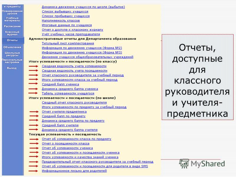 Копылова Е.П. 18.12.2009 Отчеты, доступные для классного руководителя и учителя- предметника