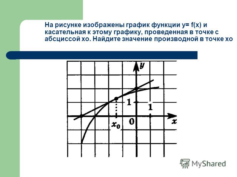 На рисунке изображены график функции у= f(x) и касательная к этому графику, проведенная в точке с абсциссой хо. Найдите значение производной в точке хо