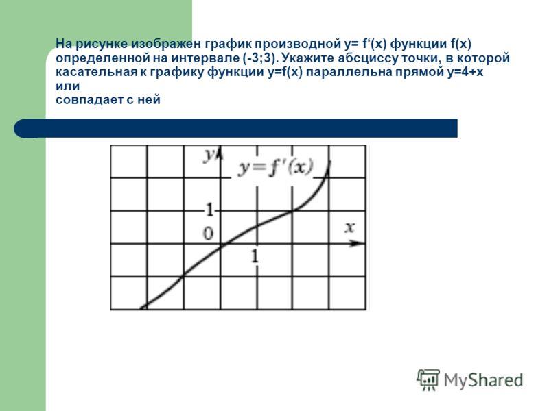 На рисунке изображен график производной y= f(x) функции f(x) определенной на интервале (-3;3). Укажите абсциссу точки, в которой касательная к графику функции y=f(x) параллельна прямой у=4+х или совпадает с ней