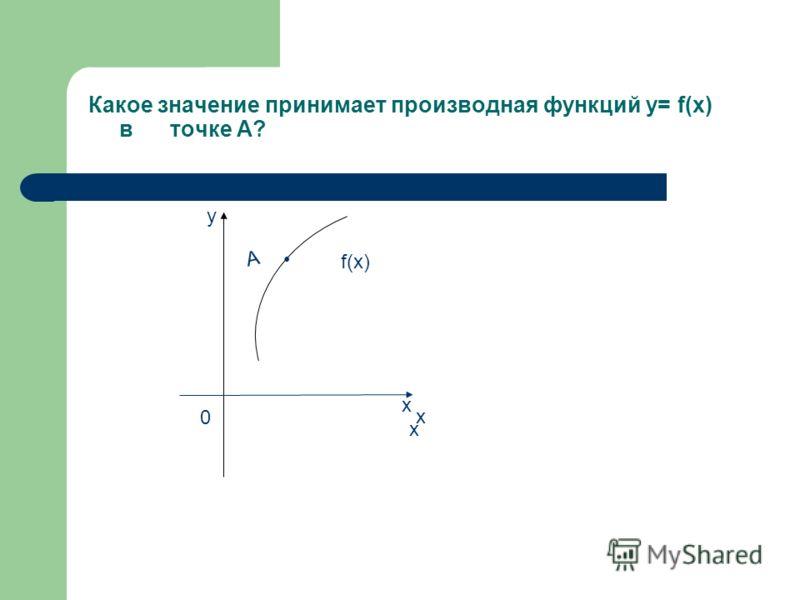 Какое значение принимает производная функций y= f(x) в точке А? А f(x)f(x) х х х у 0