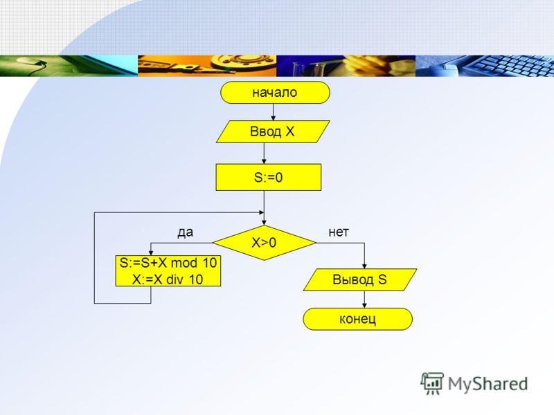 начало S:=0 Ввод Х X>0 да нет S:=S+X mod 10 X:=X div 10 Вывод S конец