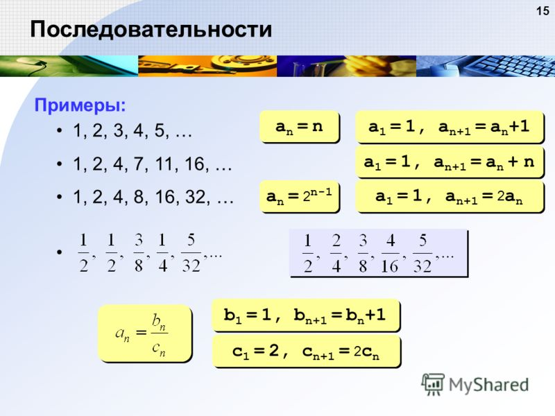 15 Последовательности Примеры: 1, 2, 3, 4, 5, … 1, 2, 4, 7, 11, 16, … 1, 2, 4, 8, 16, 32, … an = nan = n an = nan = n a 1 = 1, a n+1 = a n +1 a 1 = 1, a n+1 = a n + n a n = 2 n-1 a 1 = 1, a n+1 = 2 a n b 1 = 1, b n+1 = b n +1 c 1 = 2, c n+1 = 2 c n