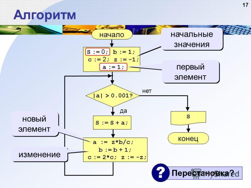 17 Алгоритм начало S конец нет да |a| > 0.001? S := S + a; S := 0 ; b := 1; c := 2 ; z := -1; a := 1; начальные значения a := z*b/c; b := b + 1; c := 2*c; z := -z; первый элемент a := 1; S := 0 ; новый элемент изменение Перестановка? ?