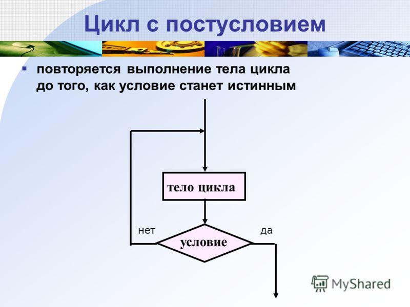 Цикл с постусловием повторяется выполнение тела цикла до того, как условие станет истинным тело цикла условие данет