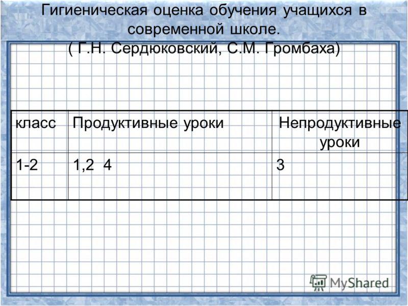 Гигиеническая оценка обучения учащихся в современной школе. ( Г.Н. Сердюковский, С.М. Громбаха) классПродуктивные урокиНепродуктивные уроки 1-21,2 43